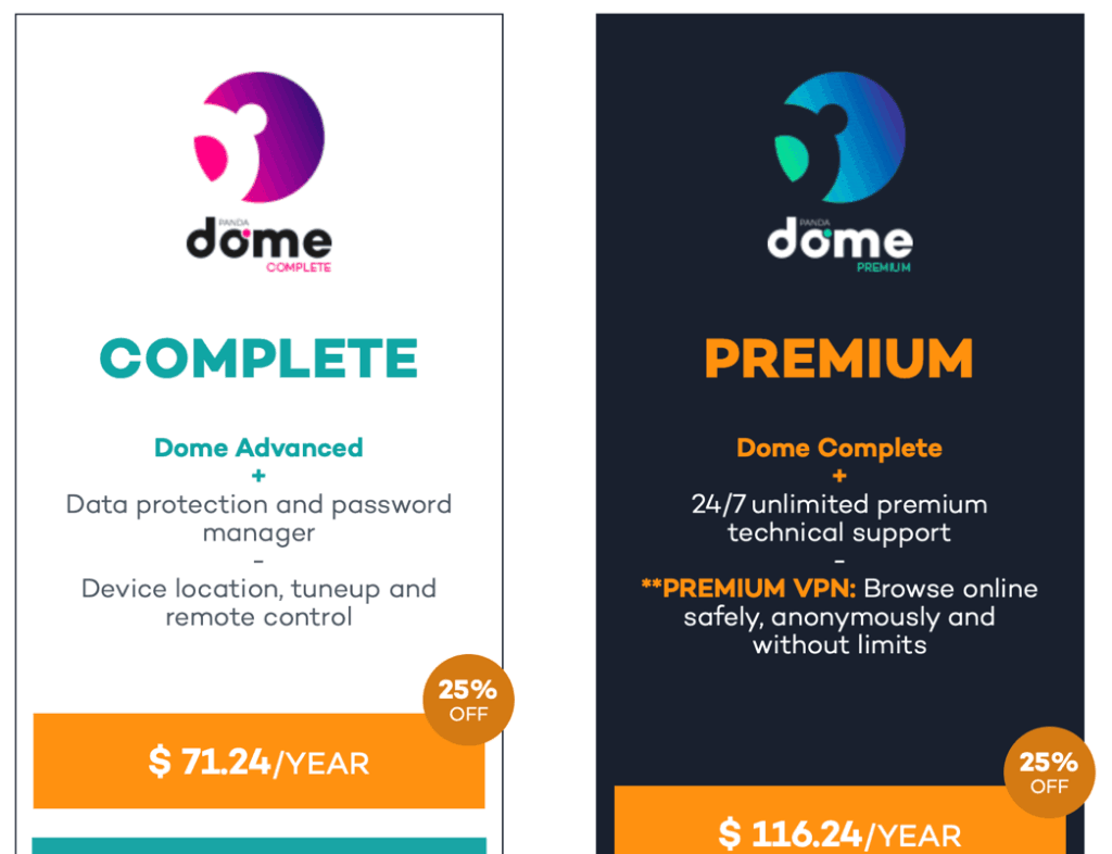 Panda Antivirus Premium Comparision